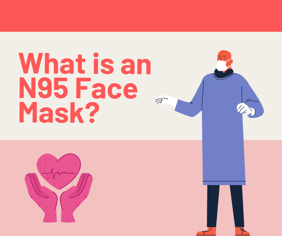 N95 Face Mask explanation